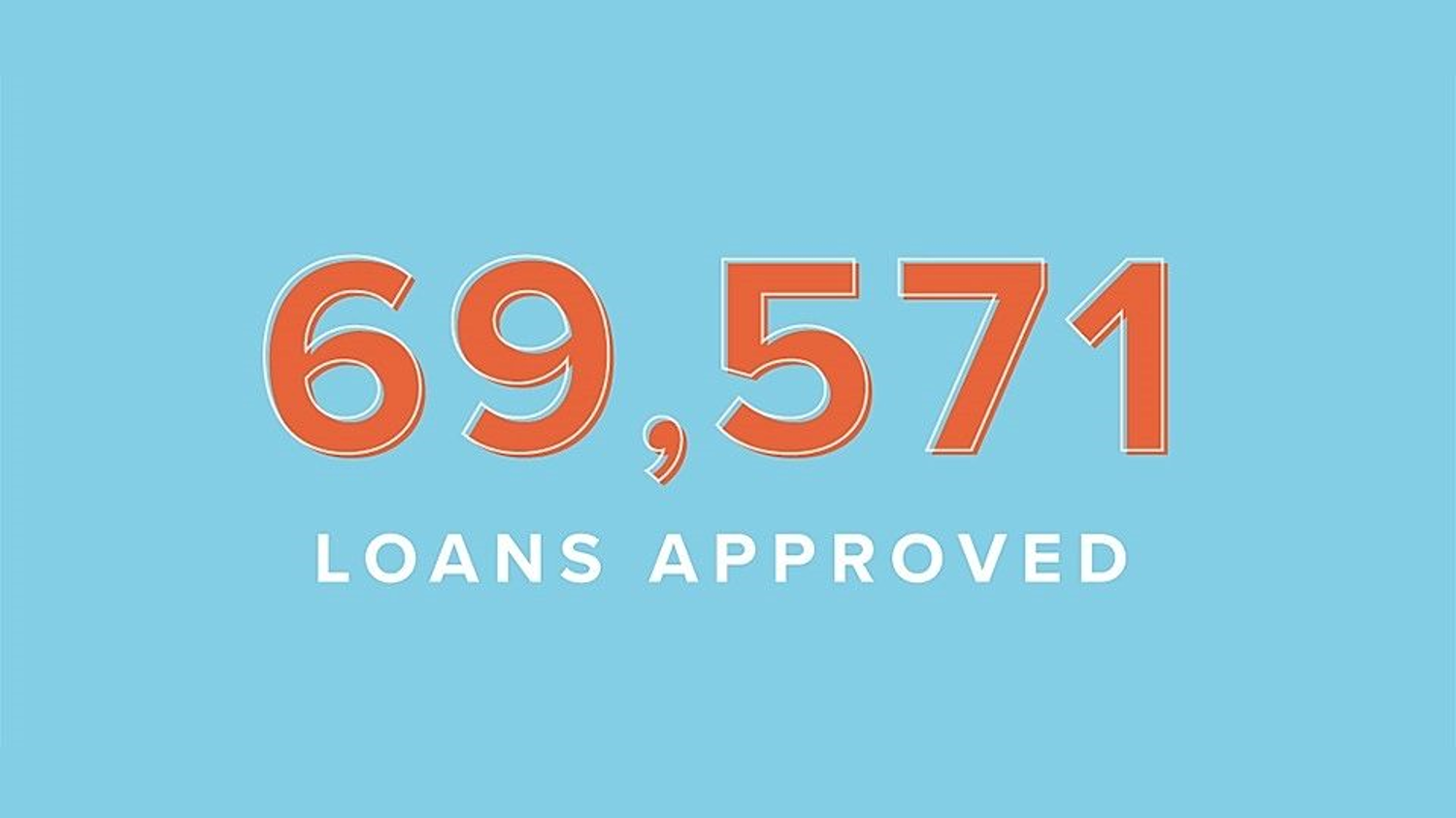 Bounce Back Loan Scheme – Over 69,000 loans approved in the first day